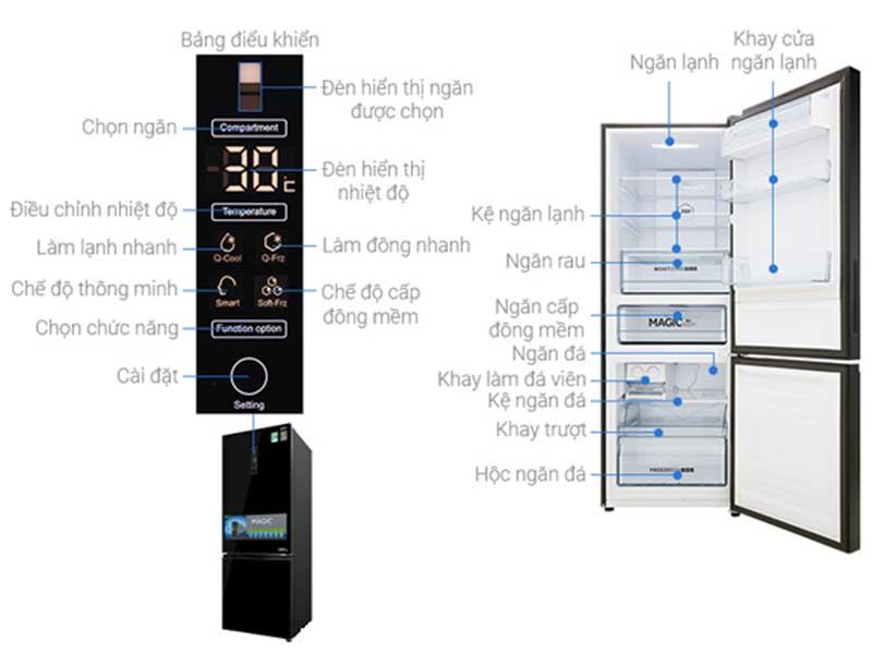 Tủ Lạnh Aqua Inverter AQR-IG338EB(GB) 317 Lít