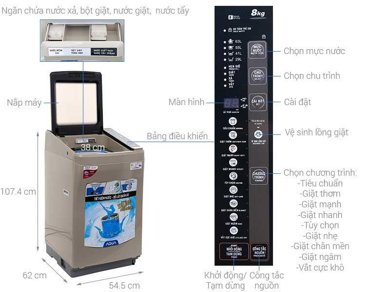 Máy Giặt Aqua AQW-F800BT.N 8 kg