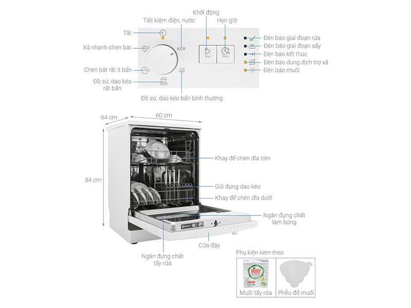 Máy Rửa Bát Electrolux ESF5206LOW