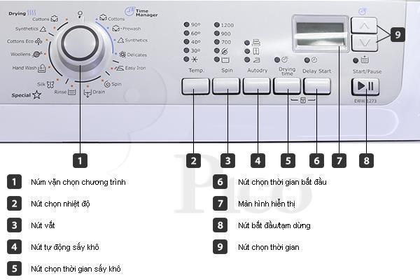 Máy giặt sấy ELECTROLUX EWW1273